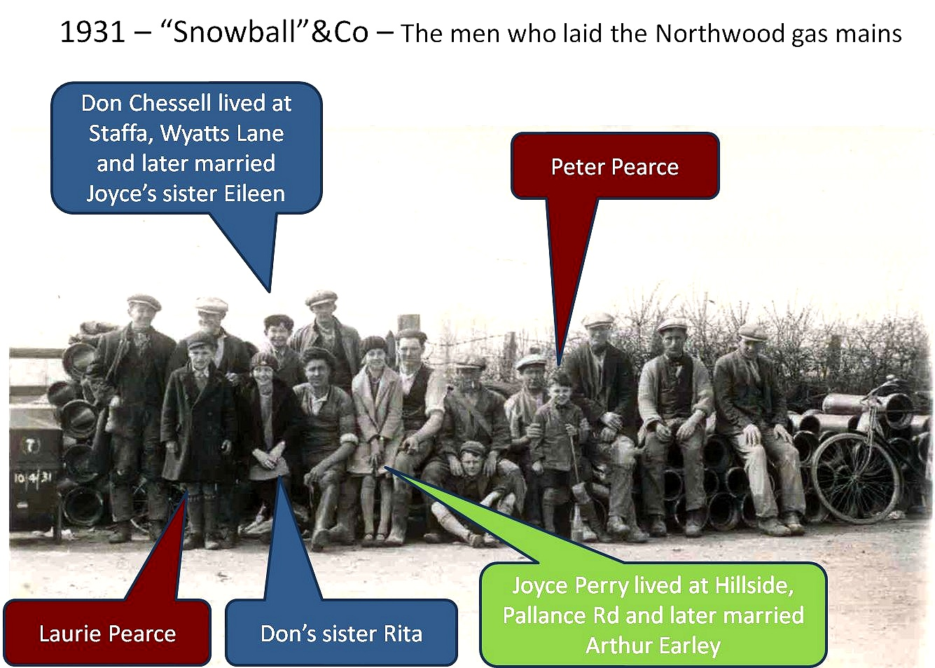 Northwood Main Gas Supply 1931 annotated